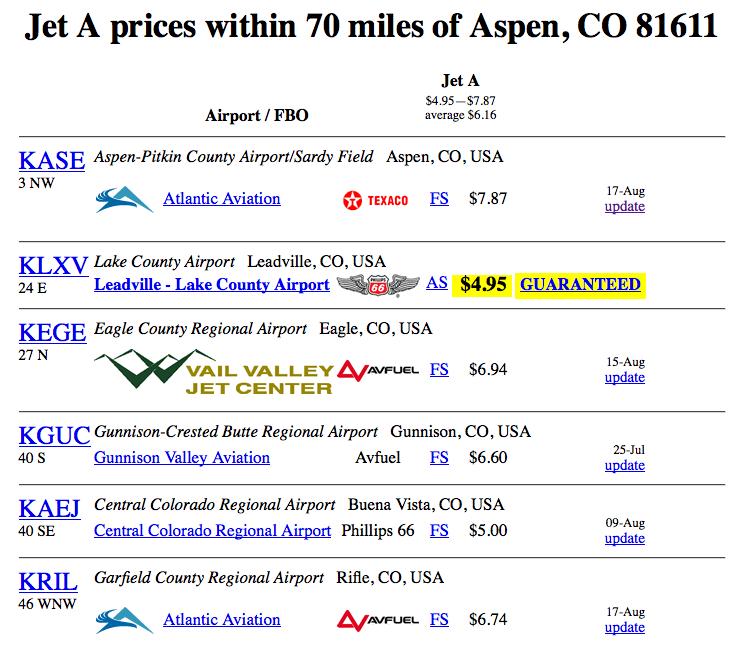 Jet-A-regional-prices